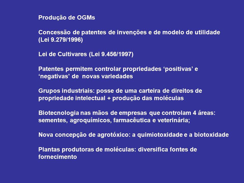 Produção de OGMs Concessão de patentes de invenções e de modelo de utilidade (Lei 9.279/1996) Lei de Cultivares (Lei 9.456/1997) Patentes permitem con