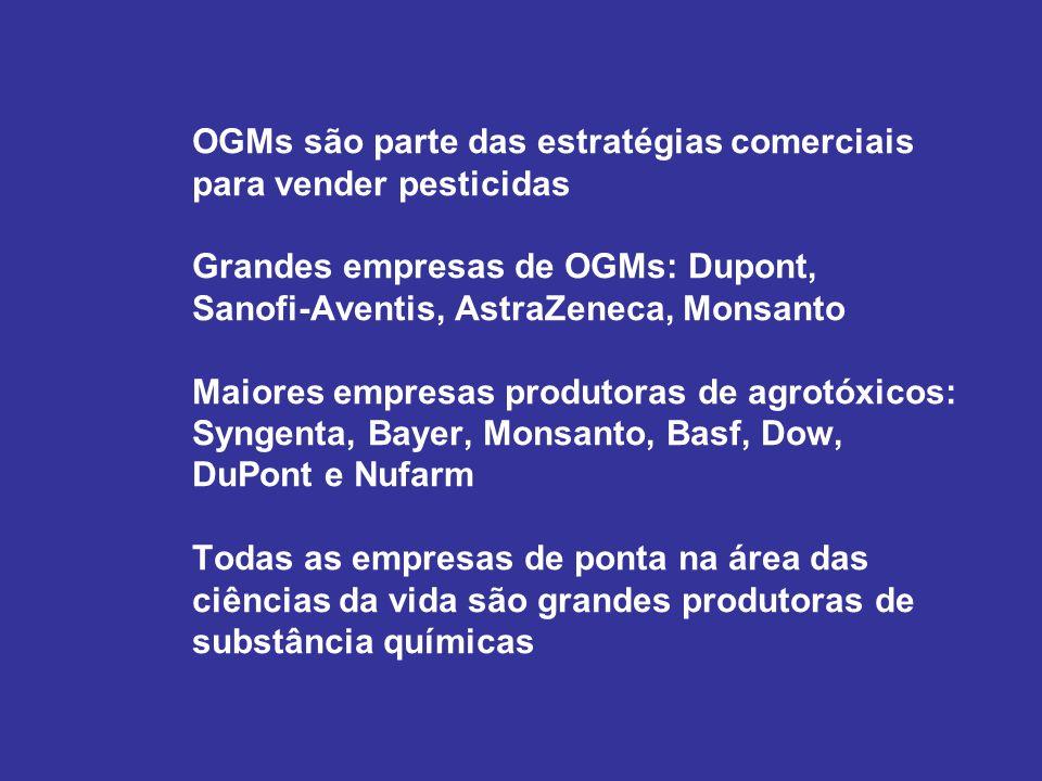 OGMs são parte das estratégias comerciais para vender pesticidas Grandes empresas de OGMs: Dupont, Sanofi-Aventis, AstraZeneca, Monsanto Maiores empre