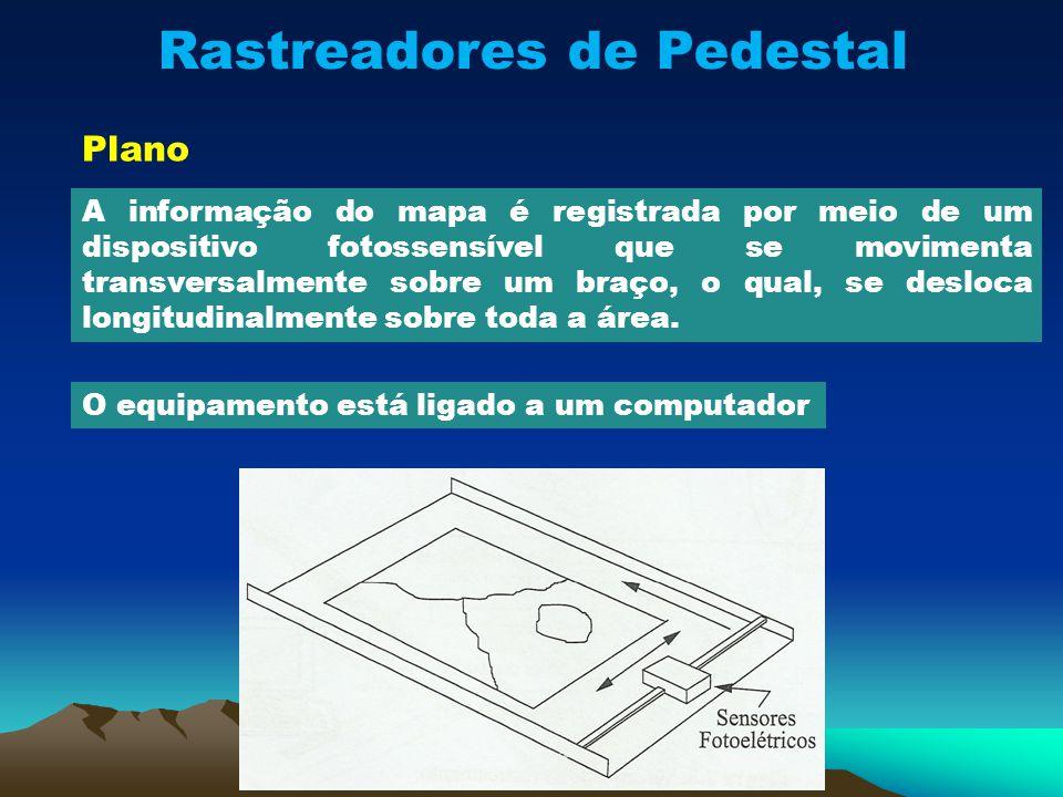 Rastreadores de Pedestal A informação do mapa é registrada por meio de um dispositivo fotossensível que se movimenta transversalmente sobre um braço, o qual, se desloca longitudinalmente sobre toda a área.