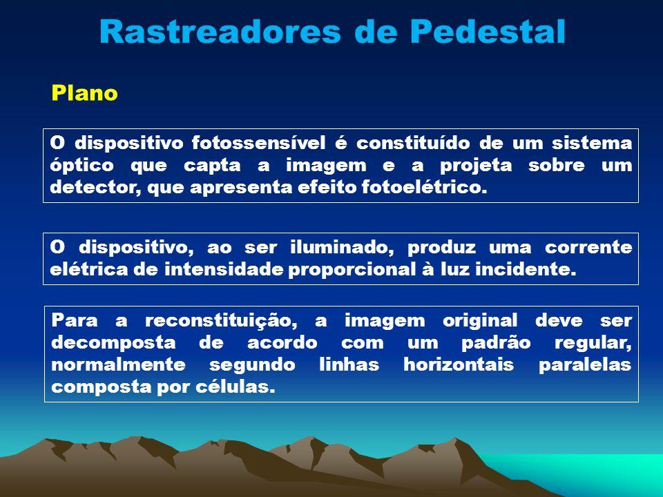 Rastreadores de Pedestal Plano O dispositivo fotossensível é constituído de um sistema óptico que capta a imagem e a projeta sobre um detector, que apresenta efeito fotoelétrico.