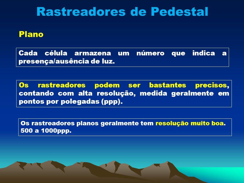 Rastreadores de Pedestal Plano Cada célula armazena um número que indica a presença/ausência de luz.