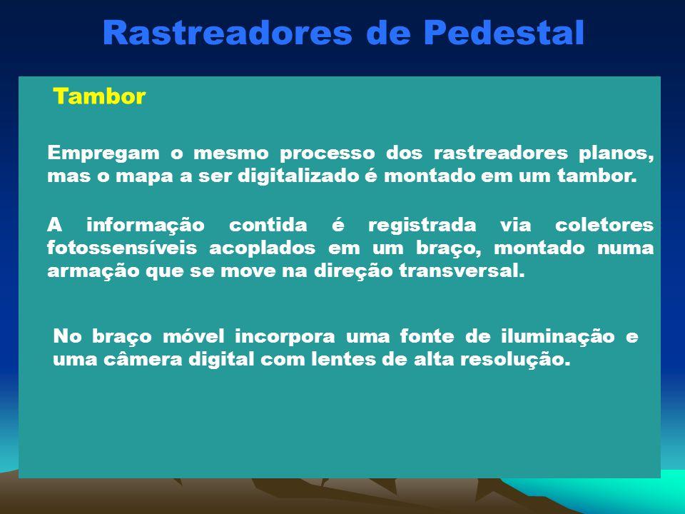 Rastreadores de Pedestal Tambor Empregam o mesmo processo dos rastreadores planos, mas o mapa a ser digitalizado é montado em um tambor. A informação