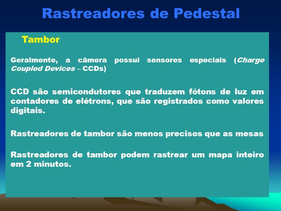 Rastreadores de Pedestal Tambor Geralmente, a câmera possui sensores especiais (Charge Coupled Devices – CCDs) CCD são semicondutores que traduzem fótons de luz em contadores de elétrons, que são registrados como valores digitais.