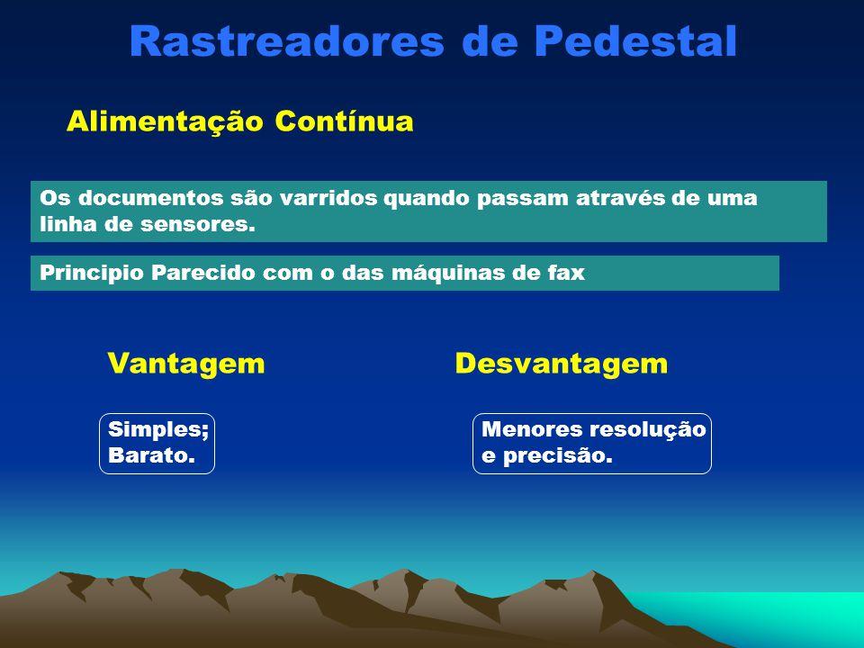 Rastreadores de Pedestal Alimentação Contínua Os documentos são varridos quando passam através de uma linha de sensores.