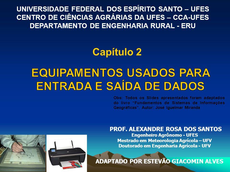 PROF. ALEXANDRE ROSA DOS SANTOS Engenheiro Agrônomo - UFES Mestrado em Meteorologia Agrícola – UFV Doutorado em Engenharia Agrícola - UFV Capítulo 2 A