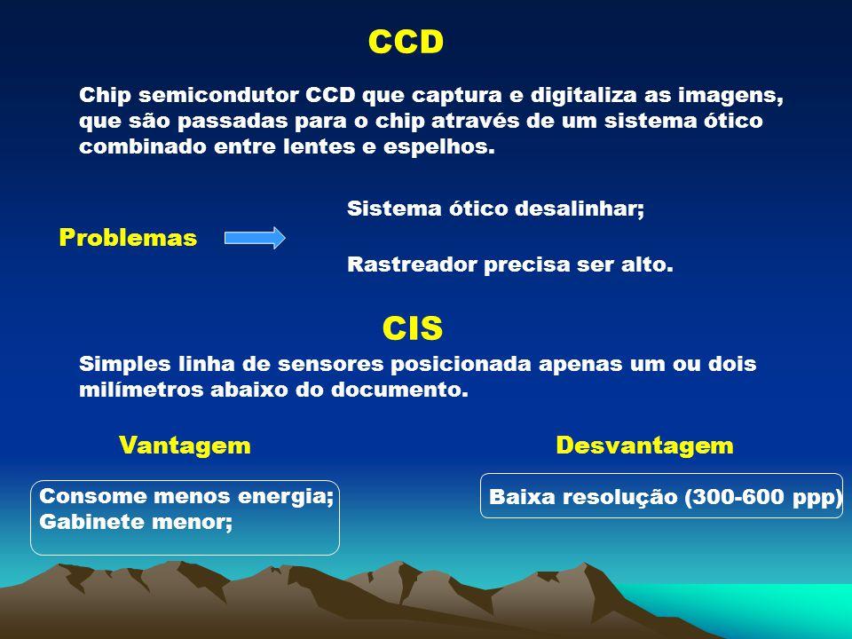CCD Chip semicondutor CCD que captura e digitaliza as imagens, que são passadas para o chip através de um sistema ótico combinado entre lentes e espel