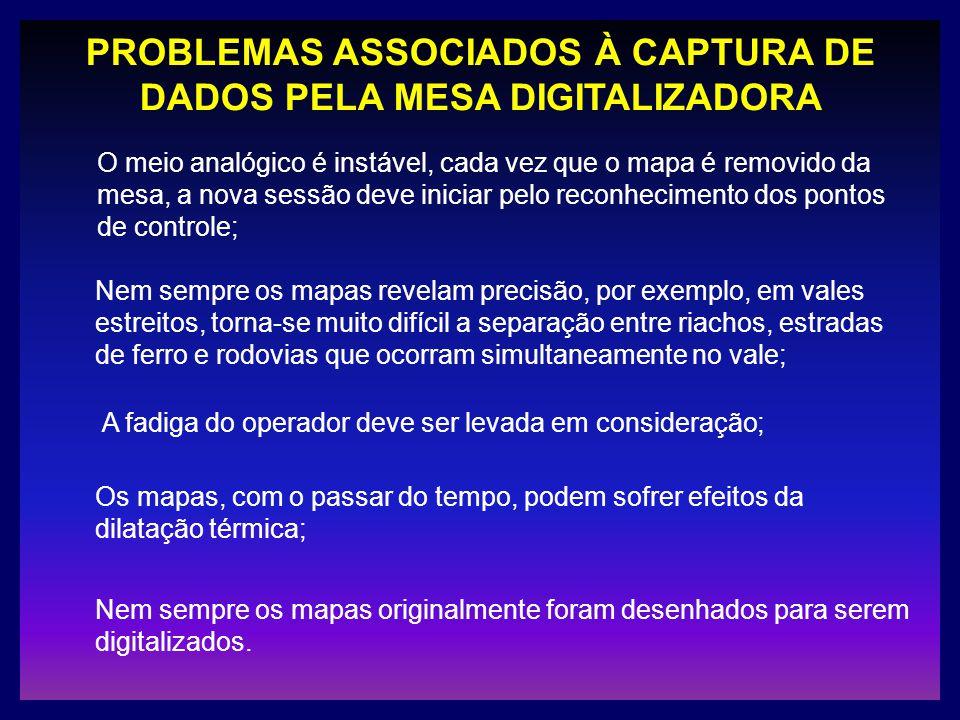 PROBLEMAS ASSOCIADOS À CAPTURA DE DADOS PELA MESA DIGITALIZADORA O meio analógico é instável, cada vez que o mapa é removido da mesa, a nova sessão de