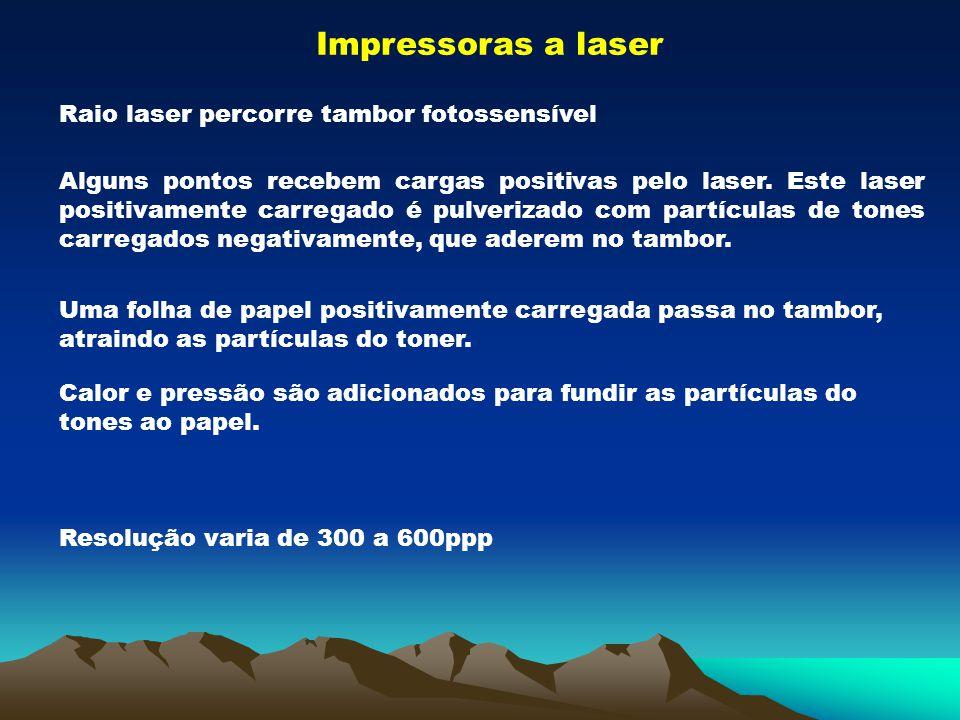 Impressoras a laser Raio laser percorre tambor fotossensível Alguns pontos recebem cargas positivas pelo laser.