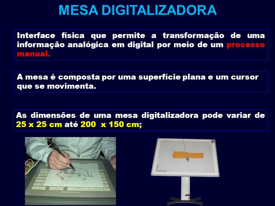 MESA DIGITALIZADORA Interface física que permite a transformação de uma informação analógica em digital por meio de um processo manual. A mesa é compo