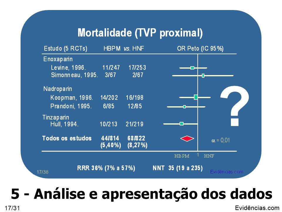 Evidências.com 17/31 5 - Análise e apresentação dos dados