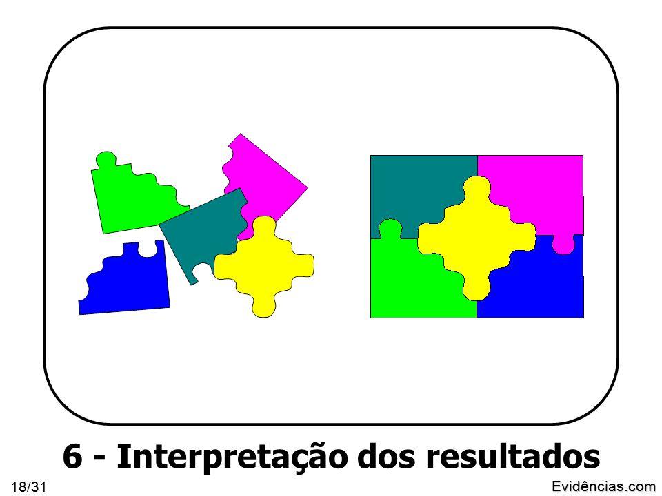 Evidências.com 18/31 6 - Interpretação dos resultados