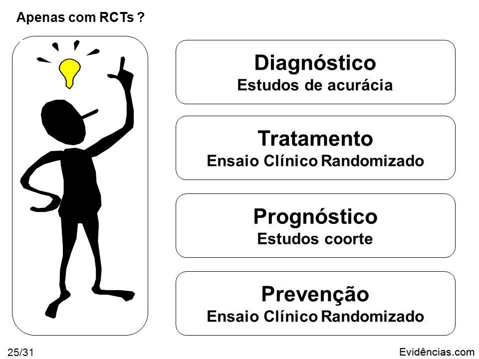 Evidências.com 25/31 Diagnóstico Estudos de acurácia Apenas com RCTs .