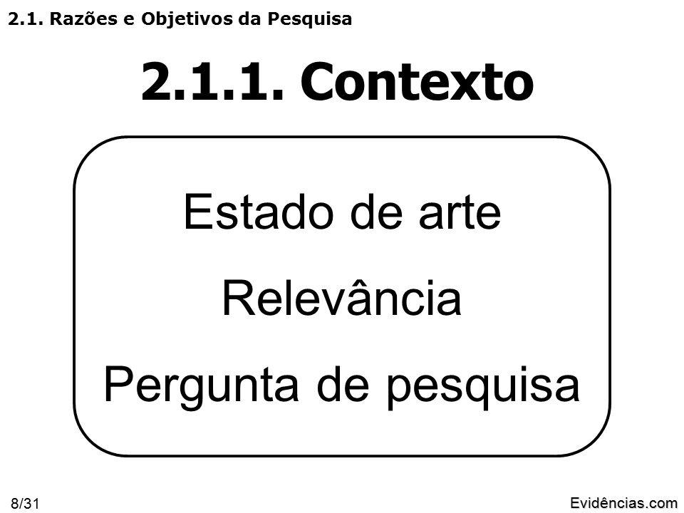 Evidências.com 8/31 2.1.1. Contexto Estado de arte Relevância Pergunta de pesquisa 2.1.