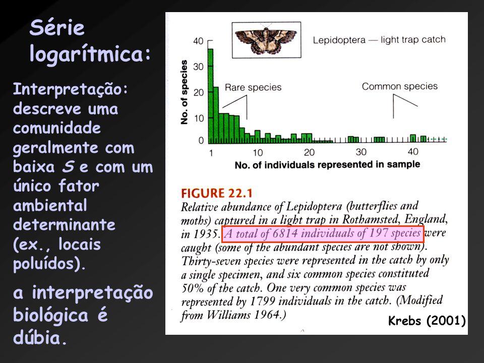 Krebs (2001) Série logarítmica: Interpretação: descreve uma comunidade geralmente com baixa S e com um único fator ambiental determinante (ex., locais poluídos).