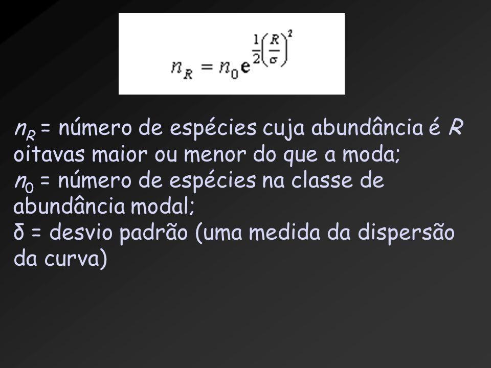 n R = número de espécies cuja abundância é R oitavas maior ou menor do que a moda; n 0 = número de espécies na classe de abundância modal; δ = desvio padrão (uma medida da dispersão da curva)