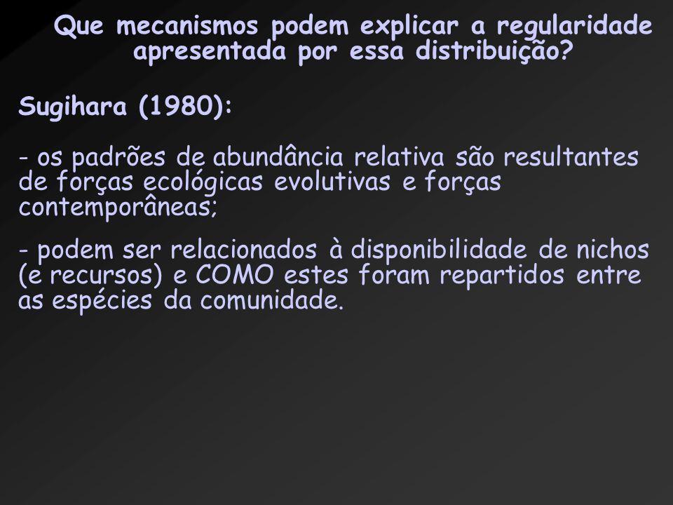 Que mecanismos podem explicar a regularidade apresentada por essa distribuição.
