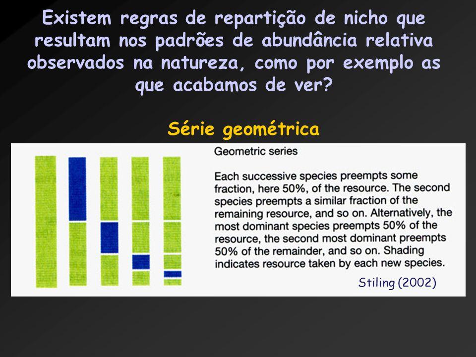 Existem regras de repartição de nicho que resultam nos padrões de abundância relativa observados na natureza, como por exemplo as que acabamos de ver.