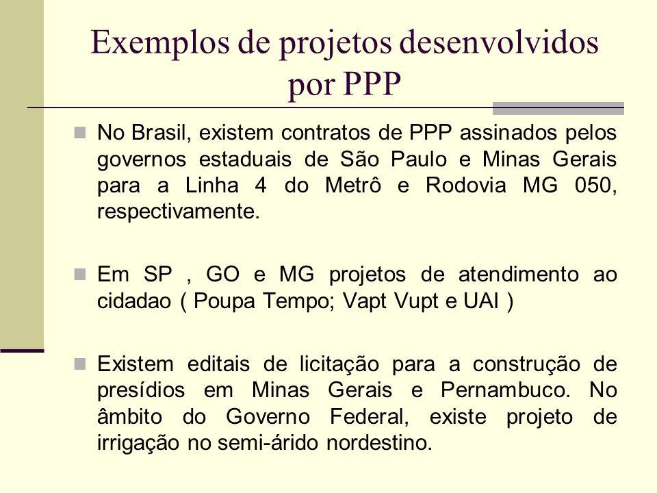 Exemplos de projetos desenvolvidos por PPP No Brasil, existem contratos de PPP assinados pelos governos estaduais de São Paulo e Minas Gerais para a Linha 4 do Metrô e Rodovia MG 050, respectivamente.