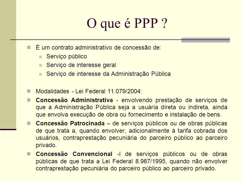 O que é PPP ? É um contrato administrativo de concessão de: Serviço público Serviço de interesse geral Serviço de interesse da Administração Pública M