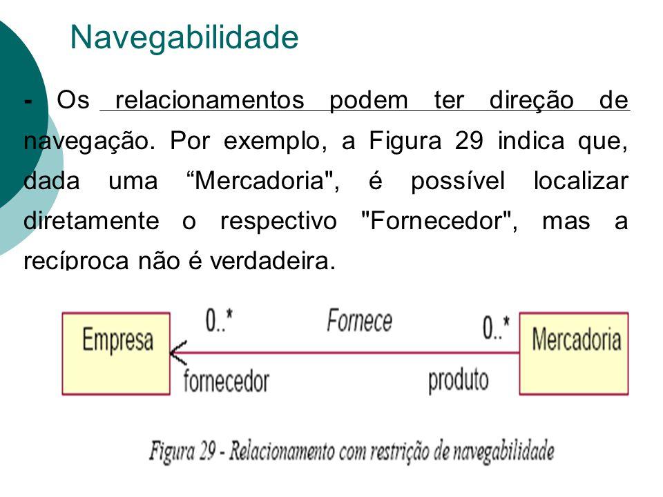 """Navegabilidade - Os relacionamentos podem ter direção de navegação. Por exemplo, a Figura 29 indica que, dada uma """"Mercadoria"""