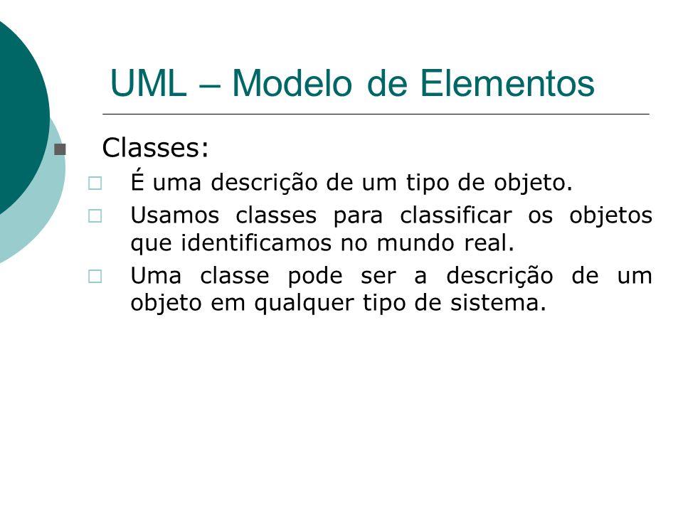 UML – Modelo de Elementos Classes:  É uma descrição de um tipo de objeto.  Usamos classes para classificar os objetos que identificamos no mundo rea