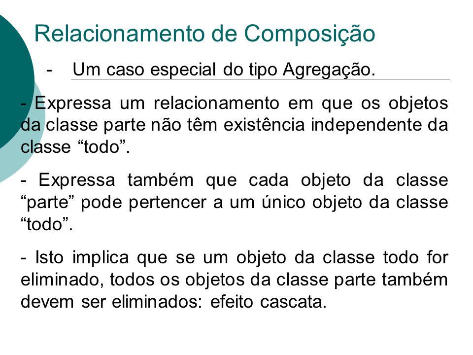 Relacionamento de Composição - Um caso especial do tipo Agregação. - Expressa um relacionamento em que os objetos da classe parte não têm existência i