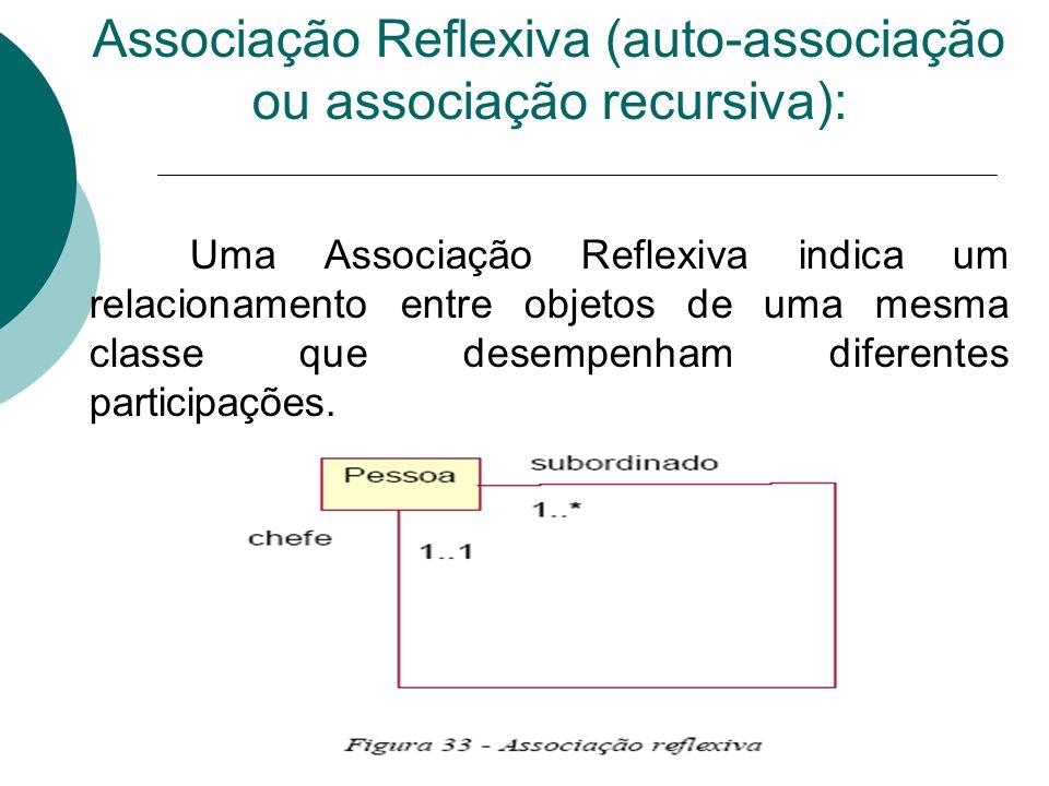 Associação Reflexiva (auto-associação ou associação recursiva): Uma Associação Reflexiva indica um relacionamento entre objetos de uma mesma classe que desempenham diferentes participações.