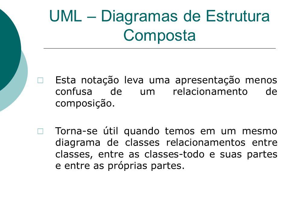 UML – Diagramas de Estrutura Composta  Esta notação leva uma apresentação menos confusa de um relacionamento de composição.  Torna-se útil quando te