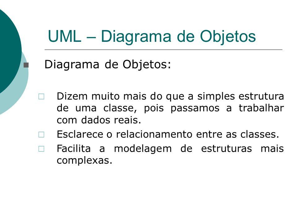 UML – Diagrama de Objetos Diagrama de Objetos:  Dizem muito mais do que a simples estrutura de uma classe, pois passamos a trabalhar com dados reais.