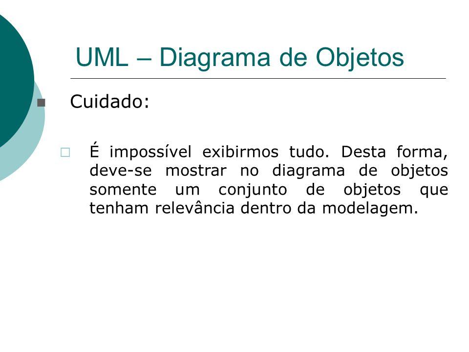 UML – Diagrama de Objetos Cuidado:  É impossível exibirmos tudo. Desta forma, deve-se mostrar no diagrama de objetos somente um conjunto de objetos q