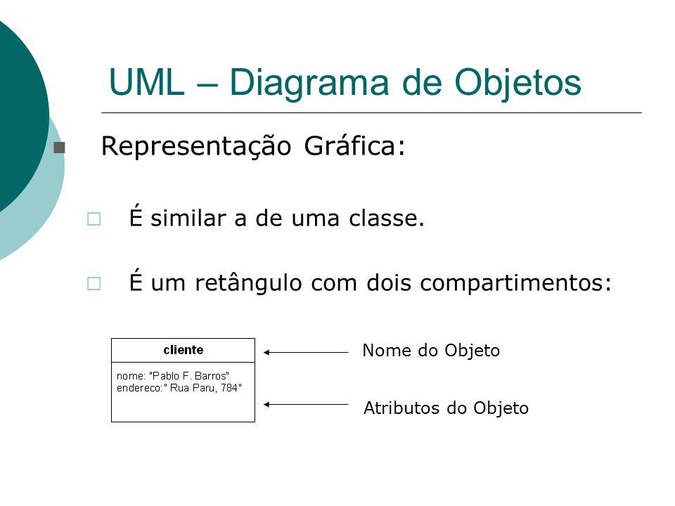 UML – Diagrama de Objetos Representação Gráfica:  É similar a de uma classe.  É um retângulo com dois compartimentos: Nome do Objeto Atributos do Ob