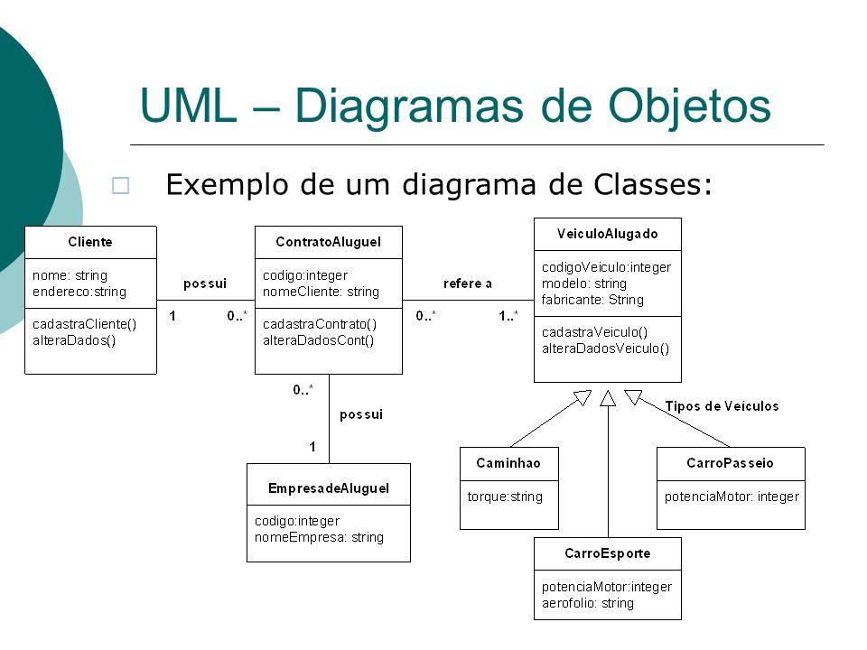 UML – Diagramas de Objetos  Exemplo de um diagrama de Classes: