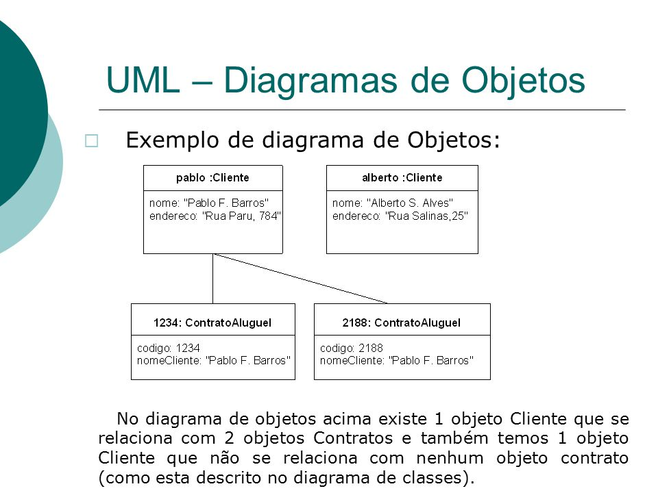 UML – Diagramas de Objetos  Exemplo de diagrama de Objetos: No diagrama de objetos acima existe 1 objeto Cliente que se relaciona com 2 objetos Contratos e também temos 1 objeto Cliente que não se relaciona com nenhum objeto contrato (como esta descrito no diagrama de classes).