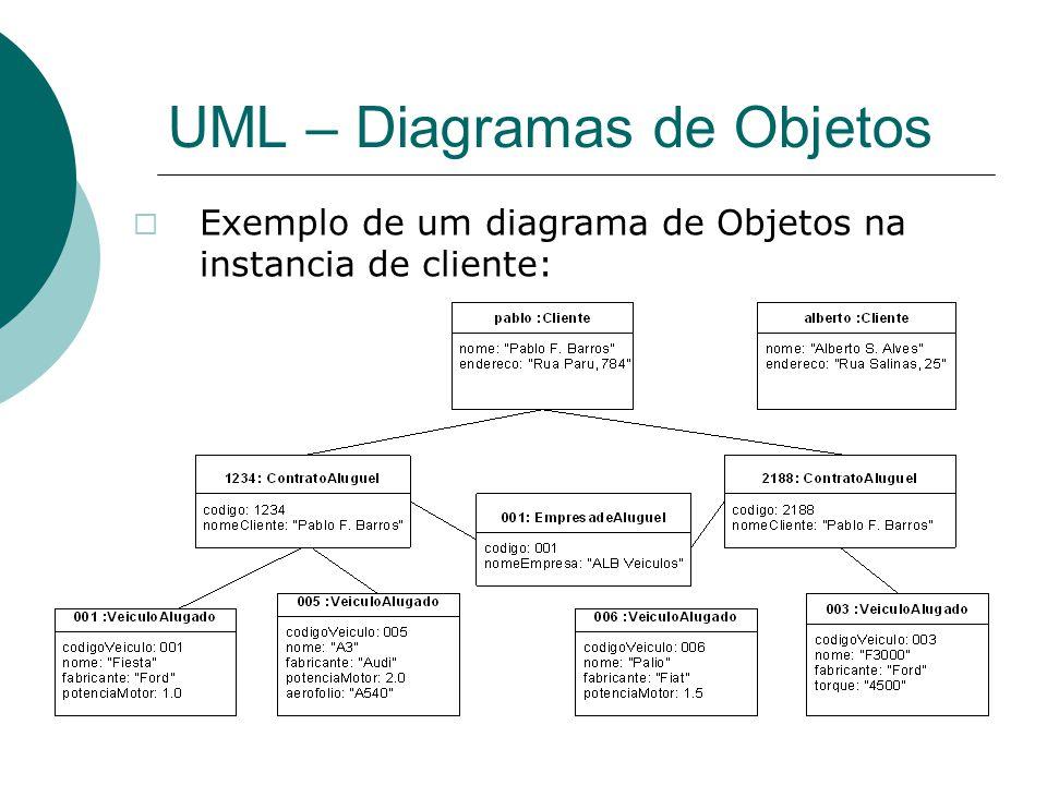 UML – Diagramas de Objetos  Exemplo de um diagrama de Objetos na instancia de cliente: