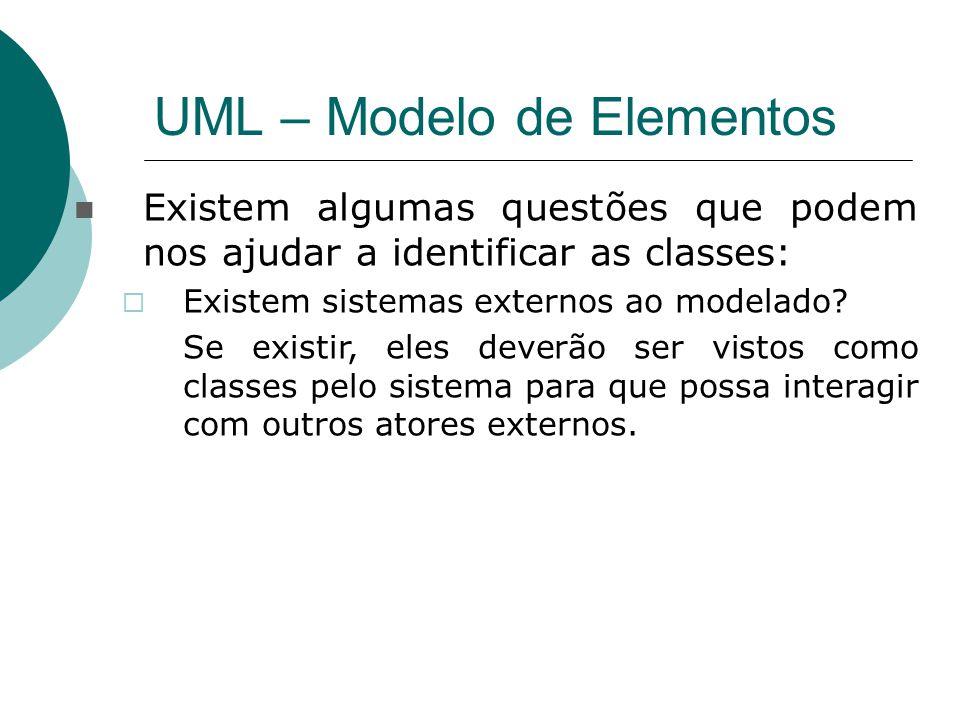 UML – Modelo de Elementos Existem algumas questões que podem nos ajudar a identificar as classes:  Existem sistemas externos ao modelado? Se existir,