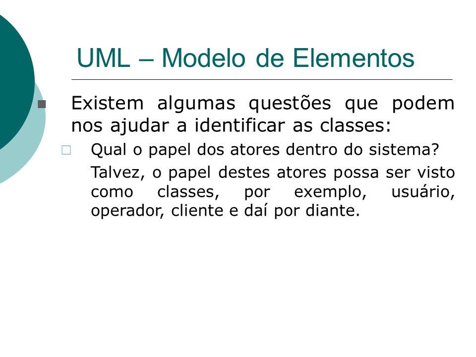 UML – Modelo de Elementos Existem algumas questões que podem nos ajudar a identificar as classes:  Qual o papel dos atores dentro do sistema.