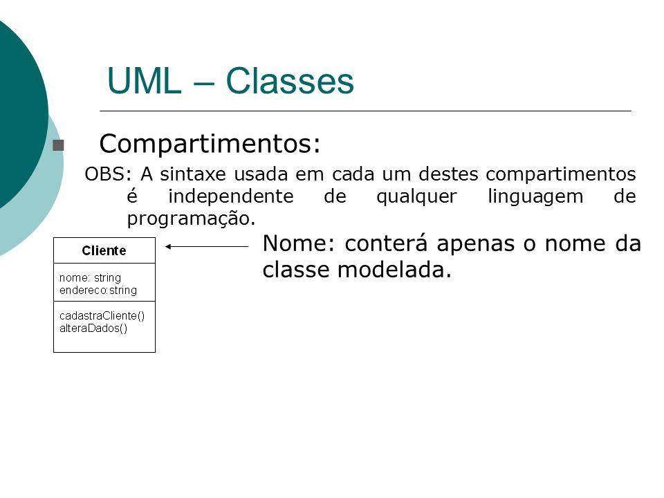 UML – Classes Compartimentos: OBS: A sintaxe usada em cada um destes compartimentos é independente de qualquer linguagem de programação. Nome: conterá