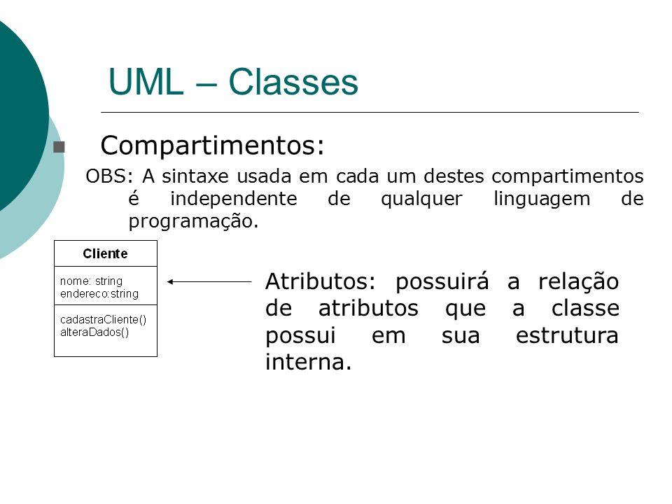 UML – Classes Compartimentos: OBS: A sintaxe usada em cada um destes compartimentos é independente de qualquer linguagem de programação. Atributos: po