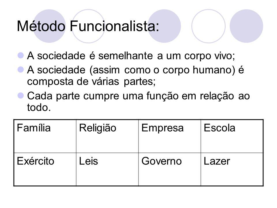 Método Funcionalista: A sociedade é semelhante a um corpo vivo; A sociedade (assim como o corpo humano) é composta de várias partes; Cada parte cumpre uma função em relação ao todo.