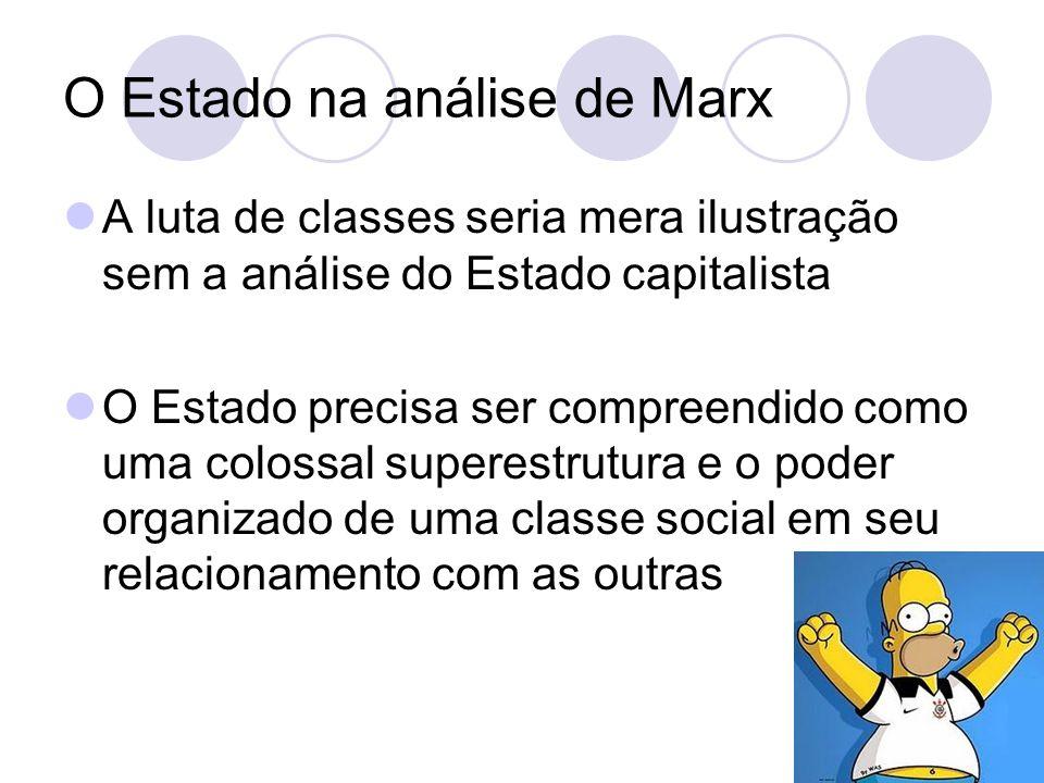 O Estado na análise de Marx A luta de classes seria mera ilustração sem a análise do Estado capitalista O Estado precisa ser compreendido como uma colossal superestrutura e o poder organizado de uma classe social em seu relacionamento com as outras