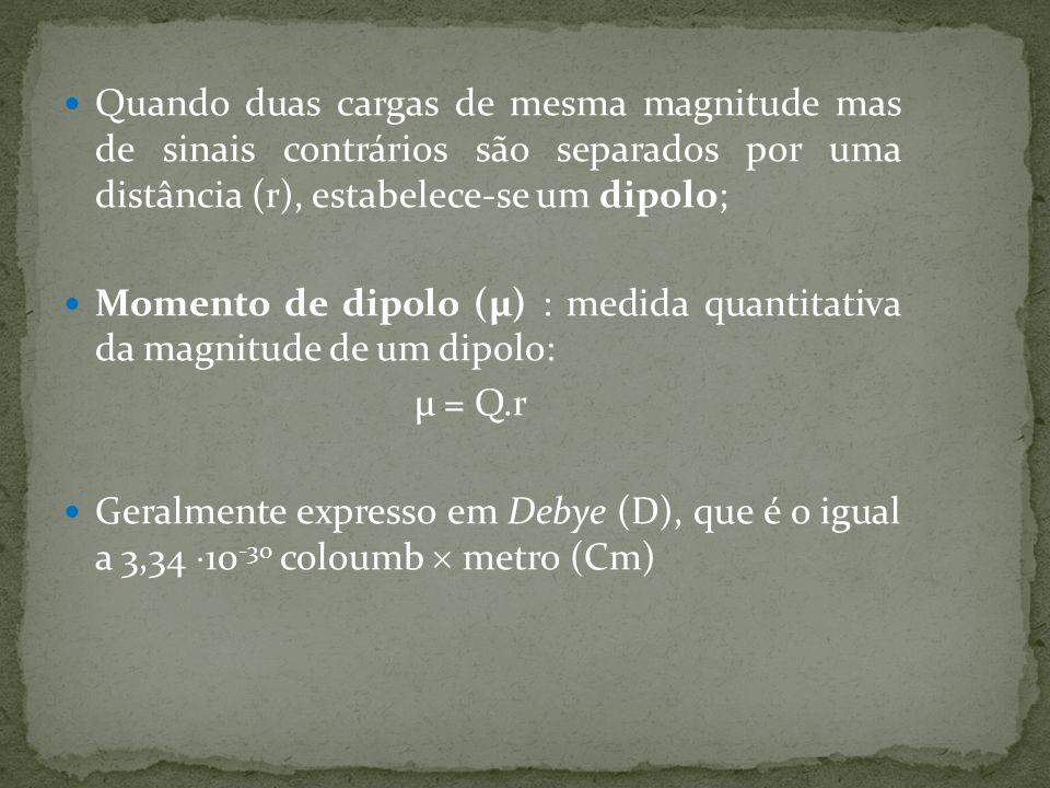 Quando duas cargas de mesma magnitude mas de sinais contrários são separados por uma distância (r), estabelece-se um dipolo; Momento de dipolo (µ) : medida quantitativa da magnitude de um dipolo: µ = Q.r Geralmente expresso em Debye (D), que é o igual a 3,34  10 -30 coloumb  metro (Cm)