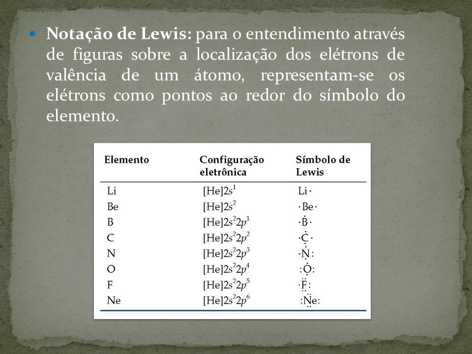 Notação de Lewis: para o entendimento através de figuras sobre a localização dos elétrons de valência de um átomo, representam-se os elétrons como pontos ao redor do símbolo do elemento.