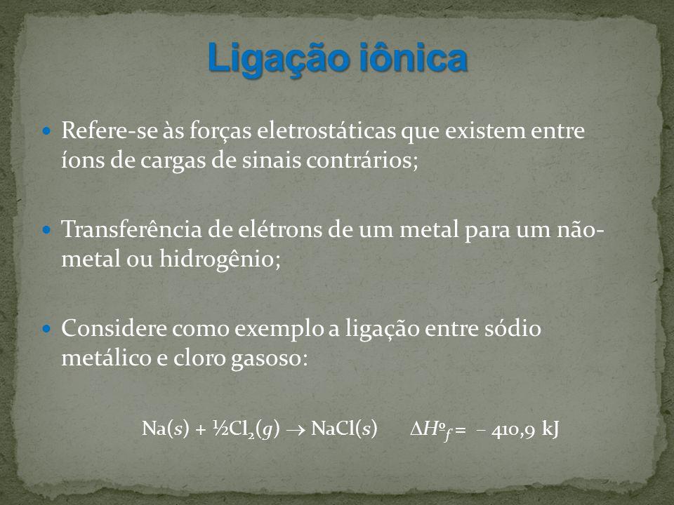 Refere-se às forças eletrostáticas que existem entre íons de cargas de sinais contrários; Transferência de elétrons de um metal para um não- metal ou hidrogênio; Considere como exemplo a ligação entre sódio metálico e cloro gasoso: Na(s) + ½Cl 2 (g)  NaCl(s)  Hº f = – 410,9 kJ