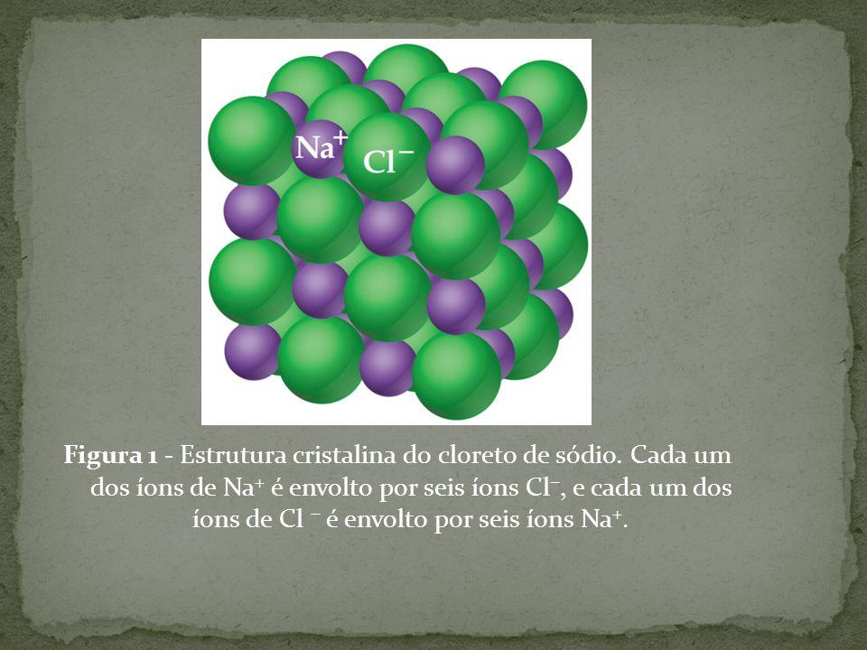 Figura 1 - Estrutura cristalina do cloreto de sódio.