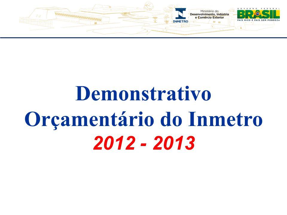 Demonstrativo Orçamentário do Inmetro 2012 - 2013