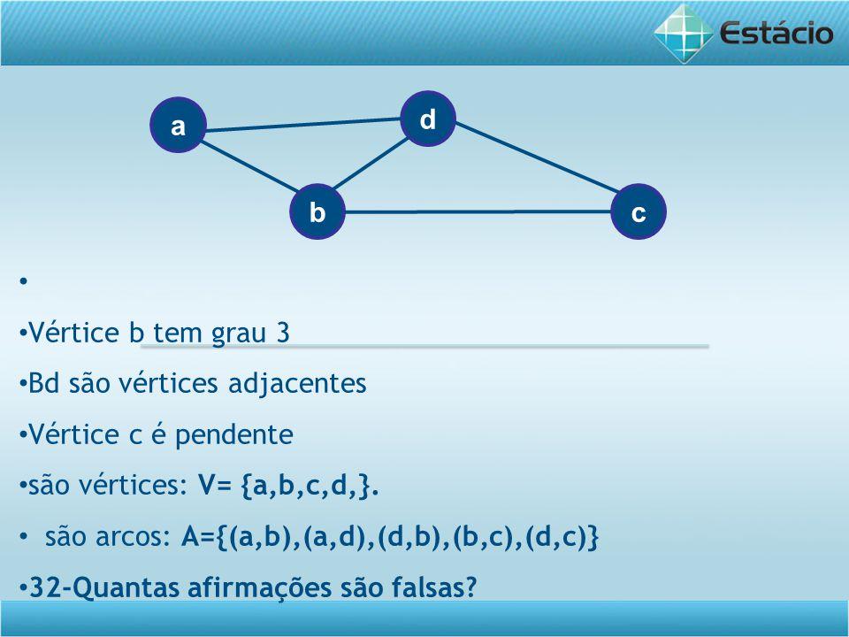 Vértice b tem grau 3 Bd são vértices adjacentes Vértice c é pendente são vértices: V= {a,b,c,d,}.
