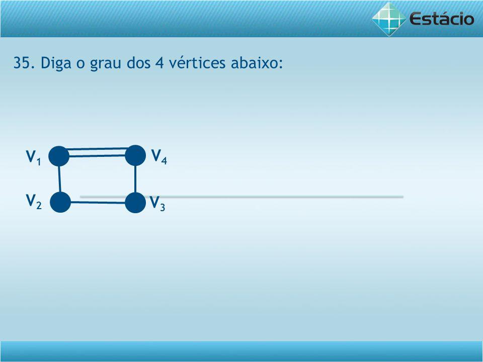 35. Diga o grau dos 4 vértices abaixo: V1V1 V3V3 V2V2 V4V4