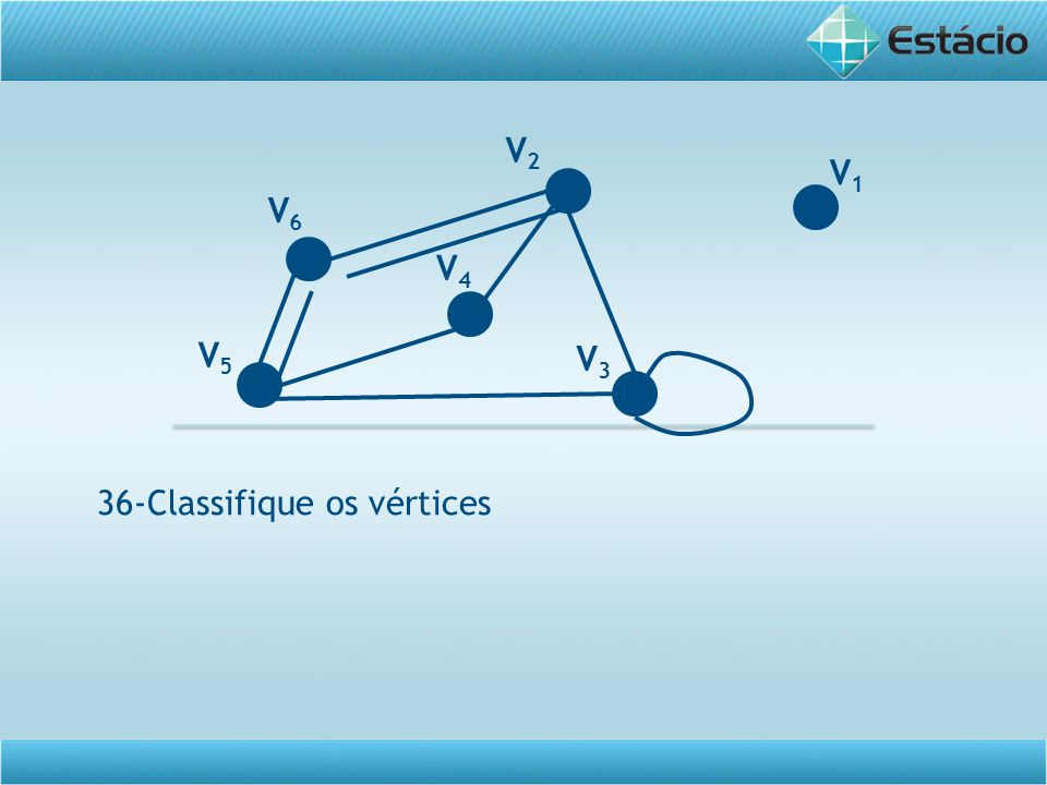 V1V1 V3V3 V2V2 V6V6 V5V5 V4V4 36-Classifique os vértices
