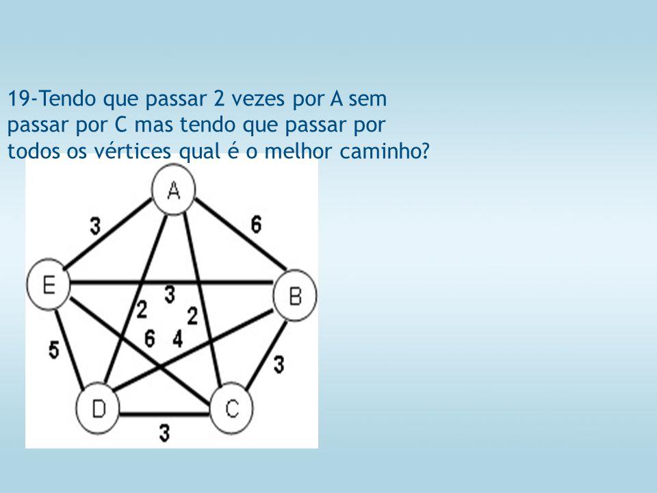 19-Tendo que passar 2 vezes por A sem passar por C mas tendo que passar por todos os vértices qual é o melhor caminho?