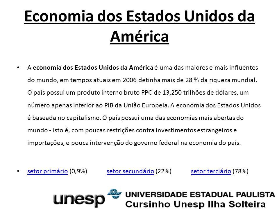 Economia dos Estados Unidos da América A economia dos Estados Unidos da América é uma das maiores e mais influentes do mundo, em tempos atuais em 2006